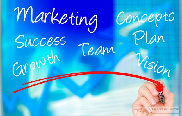Create your business marketing plan